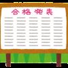 2013年度京都大学合格発表